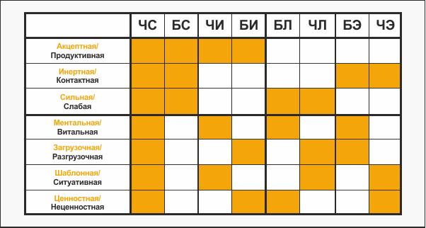 Zhukov_aspect_model