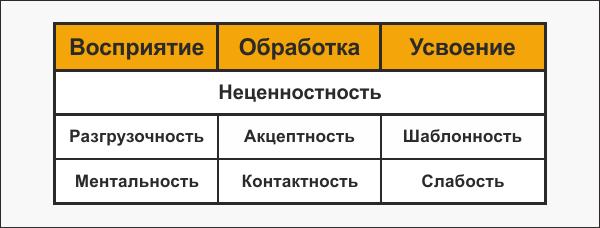 third_function